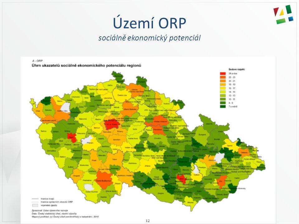 Území ORP sociálně ekonomický potenciál