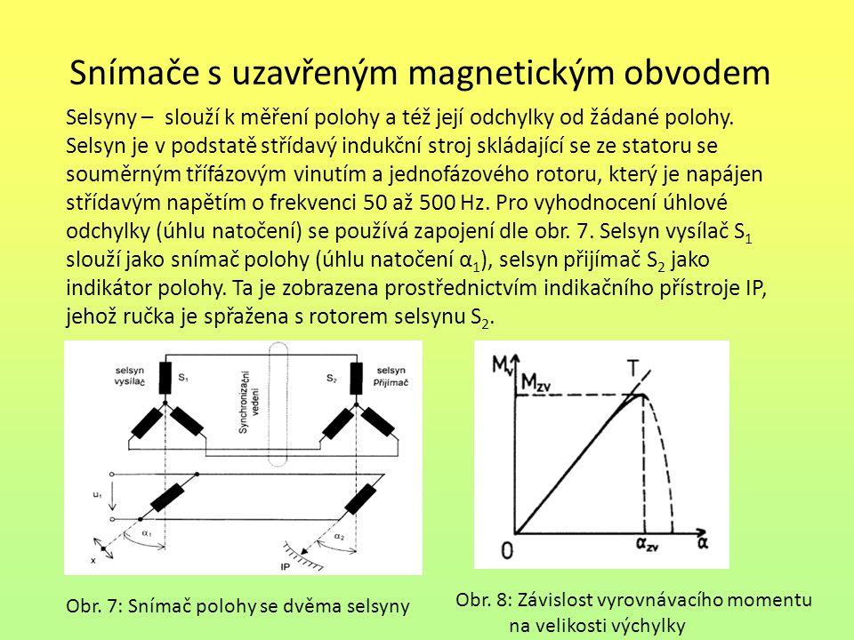 Snímače s uzavřeným magnetickým obvodem Selsyny – slouží k měření polohy a též její odchylky od žádané polohy. Selsyn je v podstatě střídavý indukční