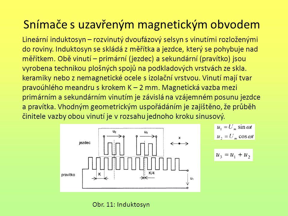 Snímače s uzavřeným magnetickým obvodem Lineární induktosyn – rozvinutý dvoufázový selsyn s vinutími rozloženými do roviny. Induktosyn se skládá z měř