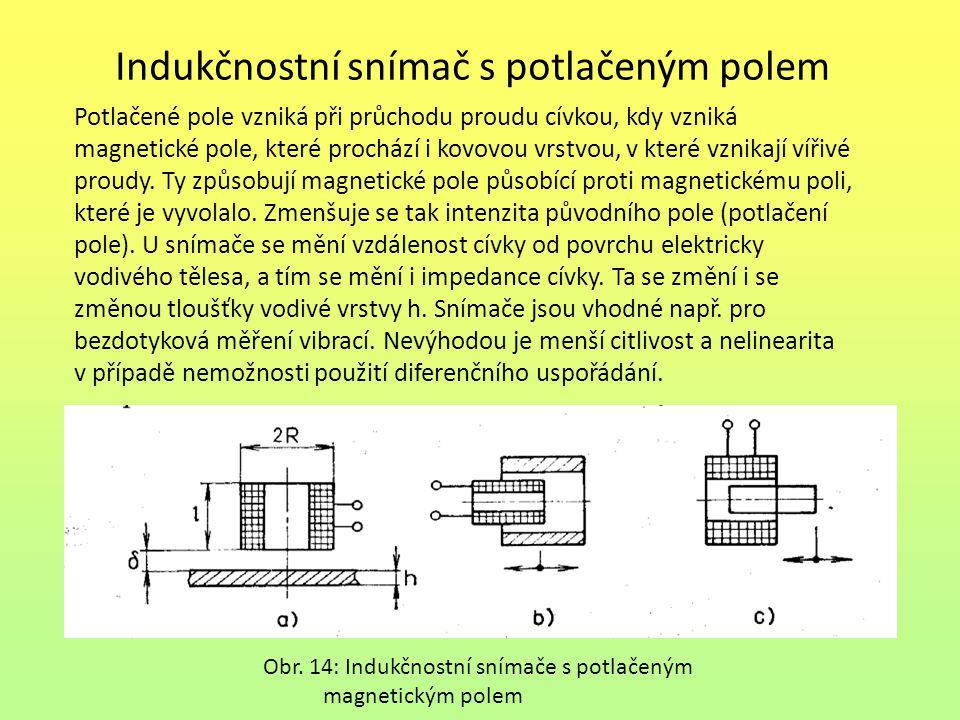 Indukčnostní snímač s potlačeným polem Potlačené pole vzniká při průchodu proudu cívkou, kdy vzniká magnetické pole, které prochází i kovovou vrstvou,