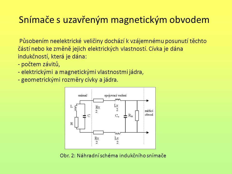 Snímače s uzavřeným magnetickým obvodem Transformátorový snímač – měřená veličina se vyhodnocuje prostřednictvím vzájemné indukčnosti J dvou cívek.