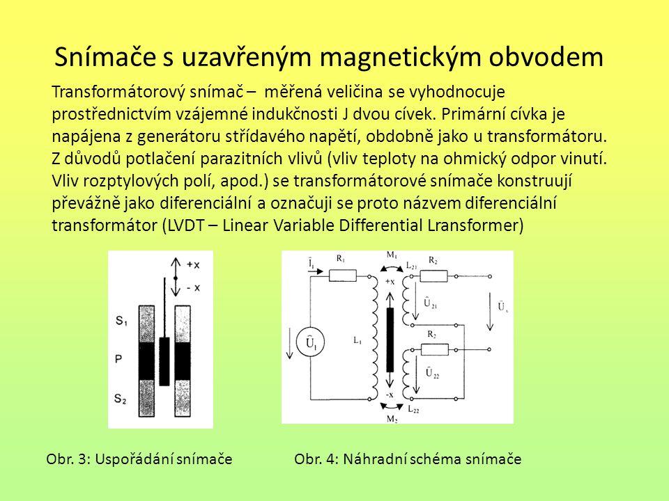 Snímače s uzavřeným magnetickým obvodem Transformátorový snímač – měřená veličina se vyhodnocuje prostřednictvím vzájemné indukčnosti J dvou cívek. Pr