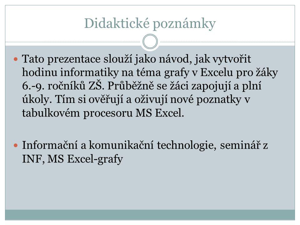 Didaktické poznámky  Tato prezentace slouží jako návod, jak vytvořit hodinu informatiky na téma grafy v Excelu pro žáky 6.-9. ročníků ZŠ. Průběžně se
