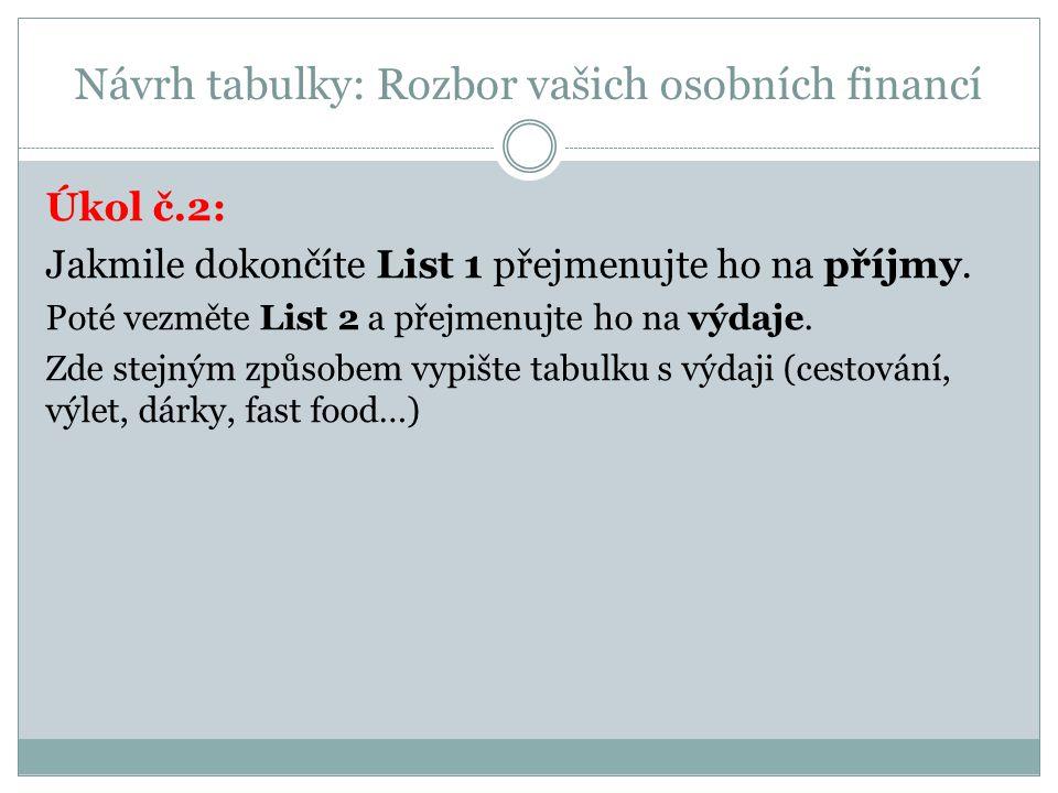 Návrh tabulky: Rozbor vašich osobních financí Úkol č.2: Jakmile dokončíte List 1 přejmenujte ho na příjmy. Poté vezměte List 2 a přejmenujte ho na výd