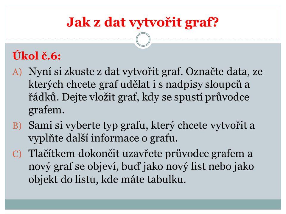 Jak z dat vytvořit graf? Úkol č.6: A) Nyní si zkuste z dat vytvořit graf. Označte data, ze kterých chcete graf udělat i s nadpisy sloupců a řádků. Dej