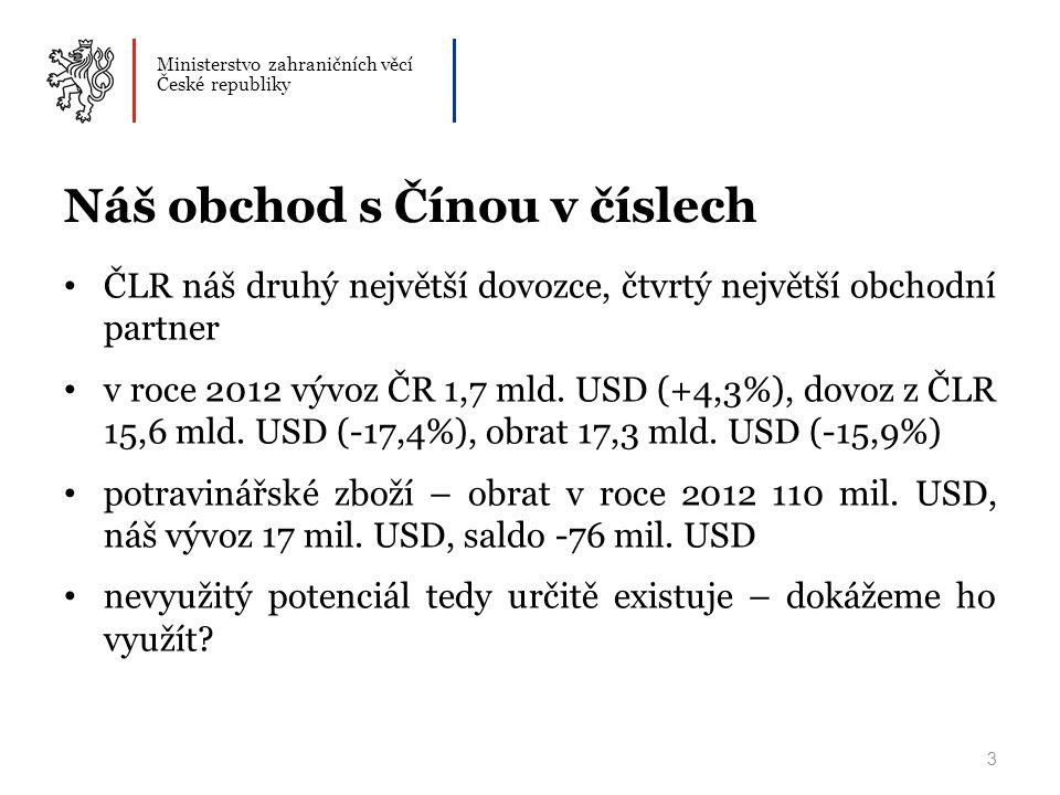 Ministerstvo zahraničních věcí České republiky • ČLR náš druhý největší dovozce, čtvrtý největší obchodní partner • v roce 2012 vývoz ČR 1,7 mld. USD