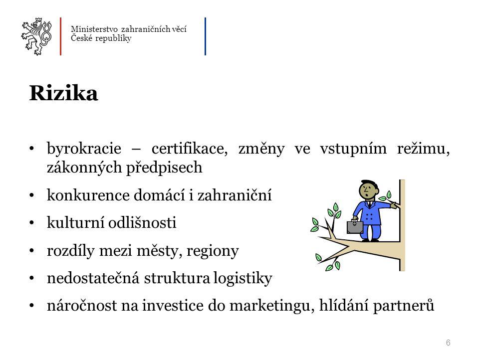 Ministerstvo zahraničních věcí České republiky • certifikace – zpřísňování (de facto překážky ve vstupu na trh), neustálé změny, • zkostnatělá byrokracie, nepřehledný systém, různý přístup na různých místech • podvodné praktiky čínských firem či jednotlivců atd.