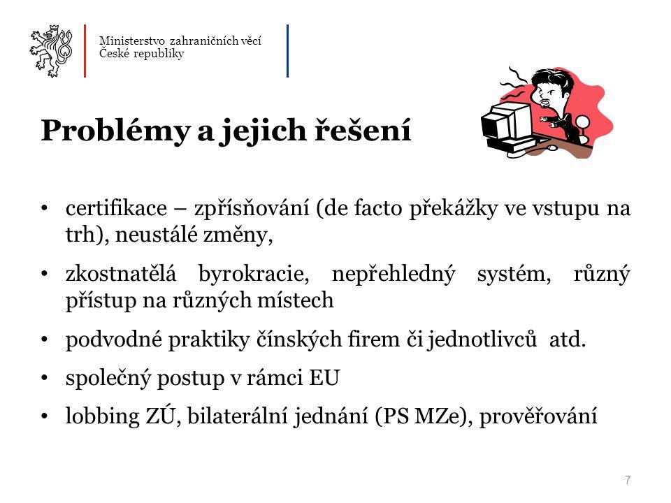 Ministerstvo zahraničních věcí České republiky • certifikace – zpřísňování (de facto překážky ve vstupu na trh), neustálé změny, • zkostnatělá byrokra
