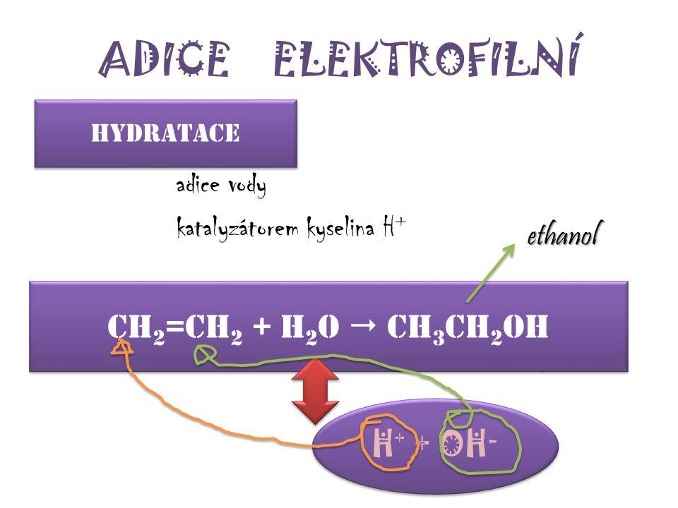 ADICE ELEKTROFILNÍ h_ _ _ _ _ _ _ e adice vody katalyzátorem kyselina H + ethen reaguje s vodou: …….. + ………  ……….. – název produktu hydratace Ch 2 =c