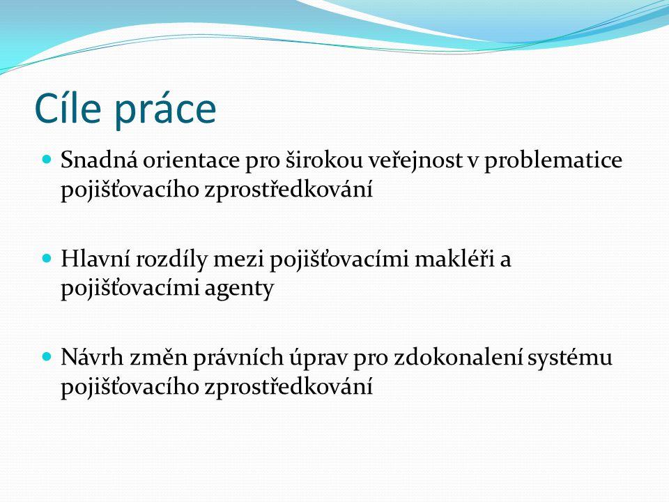 Cíle práce  Snadná orientace pro širokou veřejnost v problematice pojišťovacího zprostředkování  Hlavní rozdíly mezi pojišťovacími makléři a pojišťo