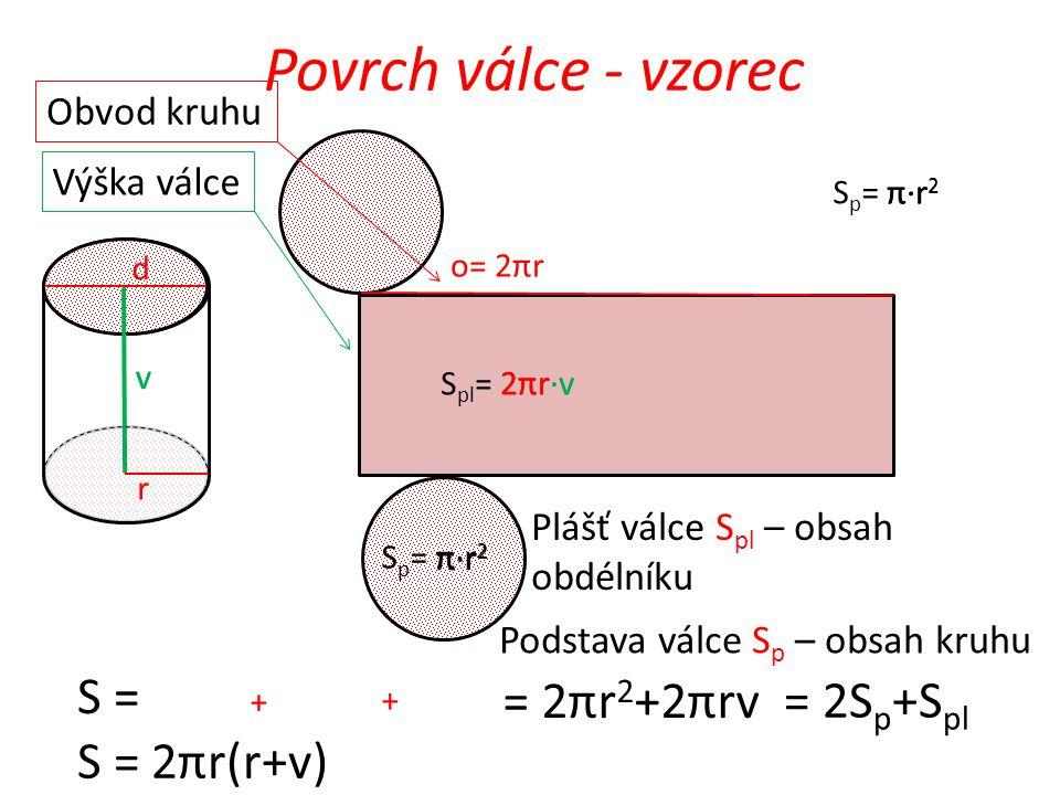 ;;; Povrch válce - vzorec Podstava válce S p – obsah kruhu v d r Plášť válce S pl – obsah obdélníku v S p = π·r 2 o= 2πr S pl = 2πr·v S p = π·r 2 π·r