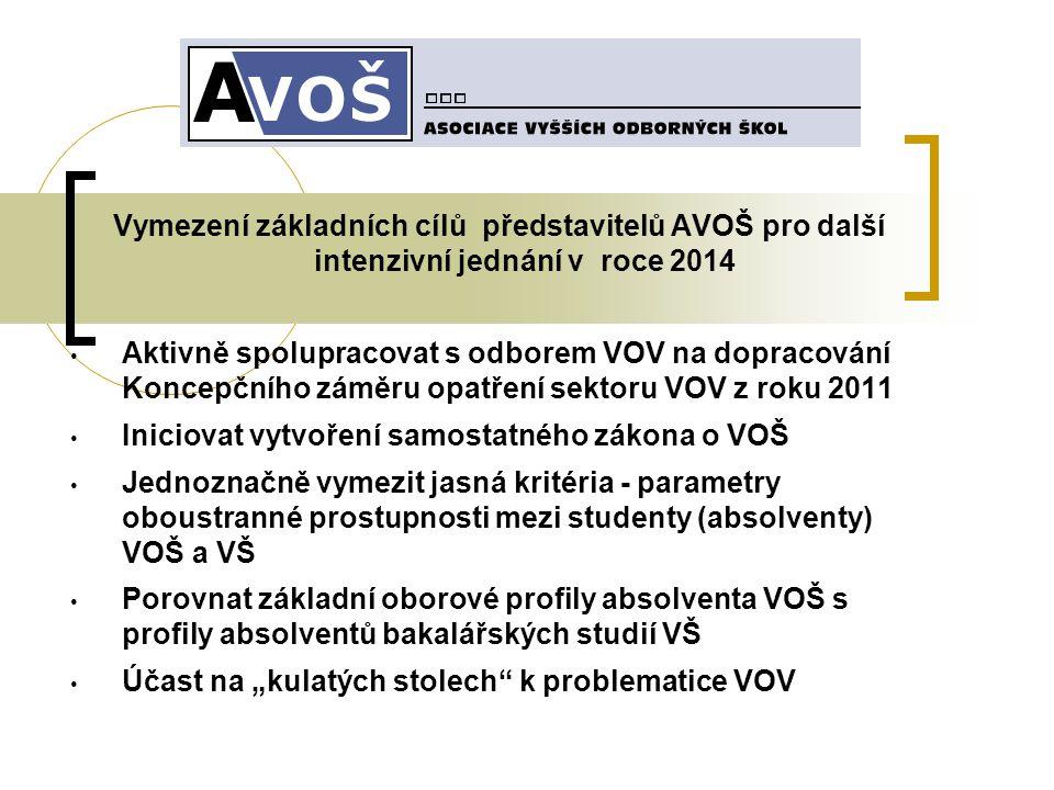 Vymezení základních cílů představitelů AVOŠ pro další intenzivní jednání v roce 2014 • Aktivně spolupracovat s odborem VOV na dopracování Koncepčního