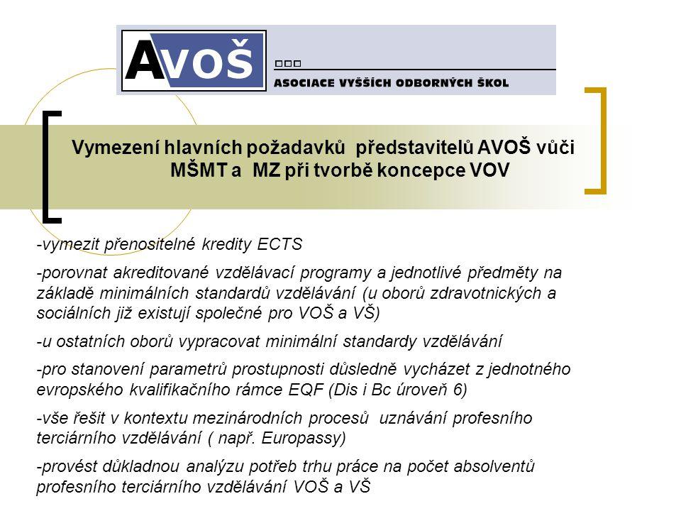 -vymezit přenositelné kredity ECTS -porovnat akreditované vzdělávací programy a jednotlivé předměty na základě minimálních standardů vzdělávání (u obo