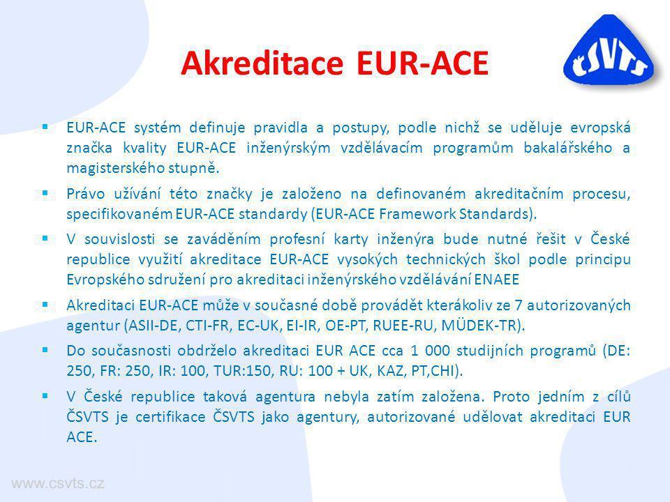 Akreditace EUR-ACE  EUR-ACE systém definuje pravidla a postupy, podle nichž se uděluje evropská značka kvality EUR-ACE inženýrským vzdělávacím progra