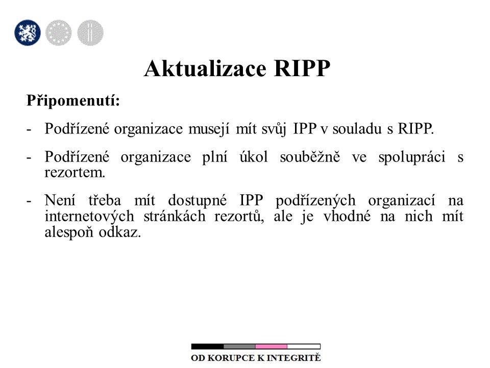 Aktualizace RIPP Připomenutí: -Podřízené organizace musejí mít svůj IPP v souladu s RIPP.