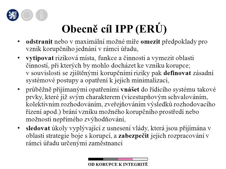 Vyhodnocování RIPP Úkol: Pravidelné roční hodnocení souladu IPP s RRIPP.