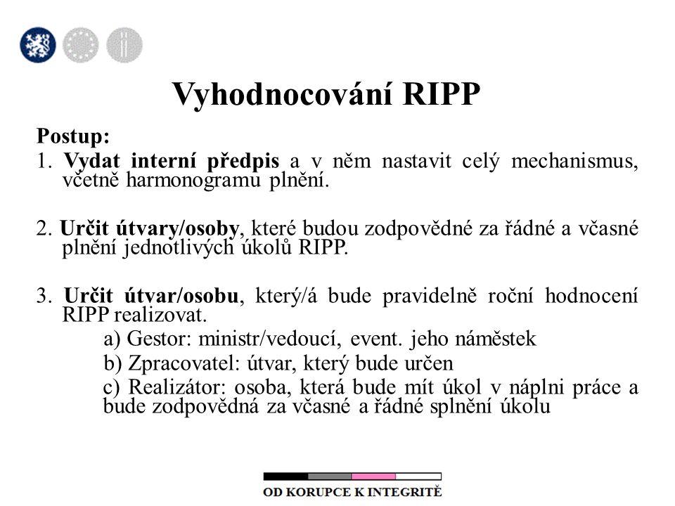Vyhodnocování RIPP Postup: 1.