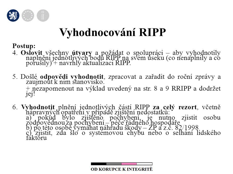 Zpráva o RIPP Úkol: Každoroční zpracování zprávy o plnění RIPP a přijatých nápravných opatřeních.