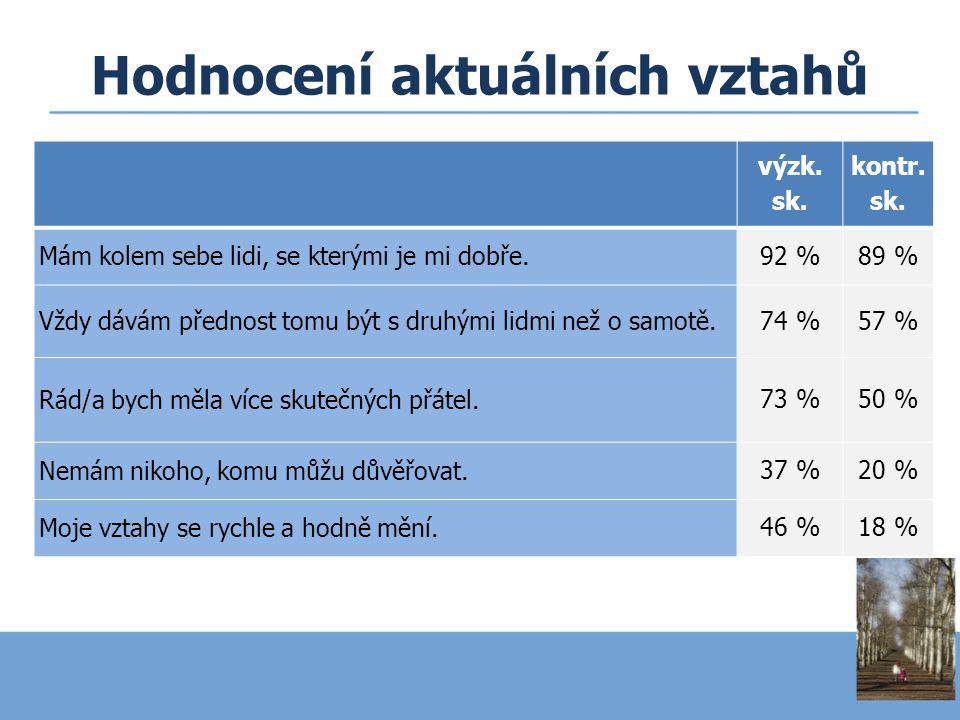 Hodnocení aktuálních vztahů výzk. sk. kontr. sk. Mám kolem sebe lidi, se kterými je mi dobře. 92 %89 % Vždy dávám přednost tomu být s druhými lidmi ne