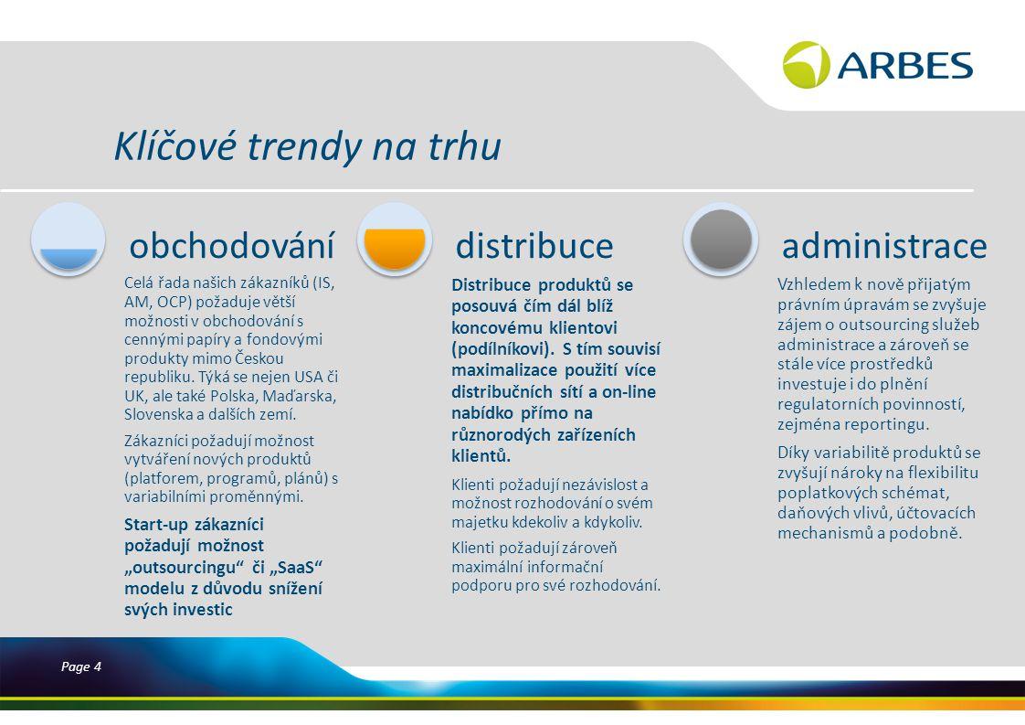 Page 4 Klíčové trendy na trhu Celá řada našich zákazníků (IS, AM, OCP) požaduje větší možnosti v obchodování s cennými papíry a fondovými produkty mimo Českou republiku.