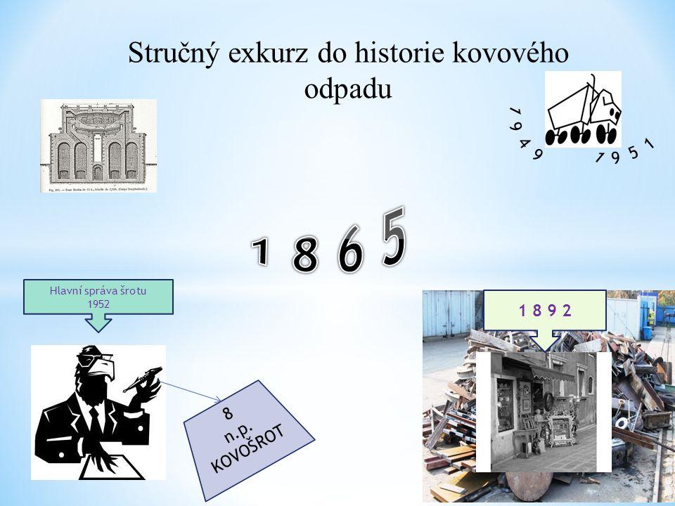 Stručný exkurz do historie kovového odpadu 1 8 9 2 Hlavní správa šrotu 1952 8 n.p. KOVOŠROT