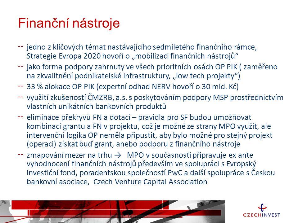"""Finanční nástroje jedno z klíčových témat nastávajícího sedmiletého finančního rámce, Strategie Evropa 2020 hovoří o """"mobilizaci finančních nástrojů jako forma podpory zahrnuty ve všech prioritních osách OP PIK ( zaměřeno na zkvalitnění podnikatelské infrastruktury, """"low tech projekty ) 33 % alokace OP PIK (expertní odhad NERV hovoří o 30 mld."""