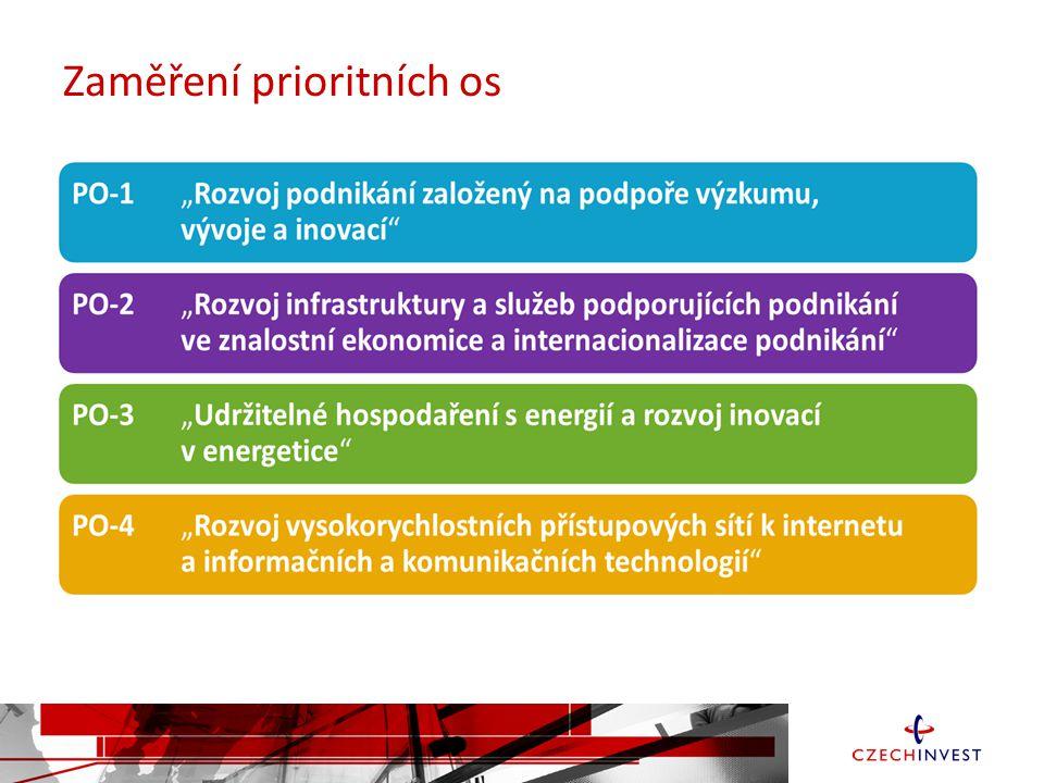 """Návrhy zaměření intervencí v prioritních osách OP PIK Prioritní osa 1 """"Rozvoj podnikání založený na podpoře výzkumu, vývoje a inovací VaV a inovace, spolupráce mezi veřejným, vzdělávacím, vědeckovýzkumným a podnikatelským sektorem, zavádění inovací v podnicích, synergické vazby (zejména s OP Výzkum, vývoj a vzdělávání) Zakládání a rozvoj podnikových VaV center Zavádění inovací výrobků a služeb a jejich uvedení na trh, zvýšení efektivnosti výrobních procesů Ochrana duševního vlastnictví v podnicích za podpory dostupnosti špičkových specializovaných poradenských služeb Realizace projektů aplikovaného výzkumu a experimentálního vývoje v podnikovém sektoru Poradenské služby zaměřené na inovační start-upy a MSP, inovační vouchery, mentoring, koučing Rozvoj sítí spolupráce, vč."""