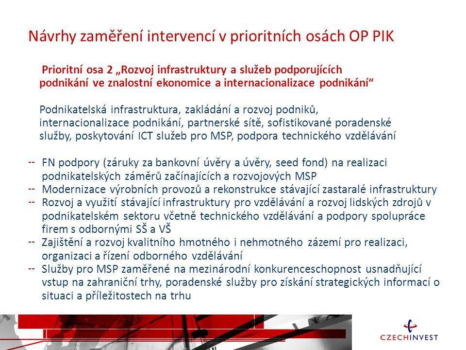 """Návrhy zaměření intervencí v prioritních osách OP PIK Prioritní osa 2 """"Rozvoj infrastruktury a služeb podporujících podnikání ve znalostní ekonomice a internacionalizace podnikání Podnikatelská infrastruktura, zakládání a rozvoj podniků, internacionalizace podnikání, partnerské sítě, sofistikované poradenské služby, poskytování ICT služeb pro MSP, podpora technického vzdělávání FN podpory (záruky za bankovní úvěry a úvěry, seed fond) na realizaci podnikatelských záměrů začínajících a rozvojových MSP Modernizace výrobních provozů a rekonstrukce stávající zastaralé infrastruktury Rozvoj a využití stávající infrastruktury pro vzdělávání a rozvoj lidských zdrojů v podnikatelském sektoru včetně technického vzdělávání a podpory spolupráce firem s odbornými SŠ a VŠ Zajištění a rozvoj kvalitního hmotného i nehmotného zázemí pro realizaci, organizaci a řízení odborného vzdělávání Služby pro MSP zaměřené na mezinárodní konkurenceschopnost usnadňující vstup na zahraniční trhy, poradenské služby pro získání strategických informací o situaci a příležitostech na trhu"""