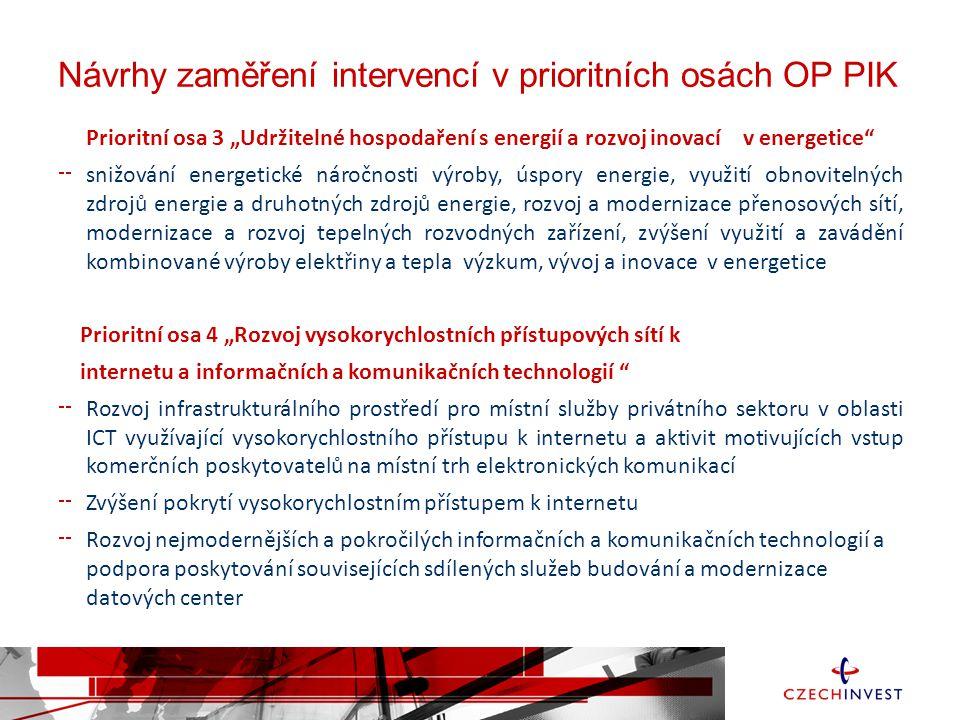 """Návrhy zaměření intervencí v prioritních osách OP PIK Prioritní osa 3 """"Udržitelné hospodaření s energií a rozvoj inovací v energetice"""" snižování energ"""