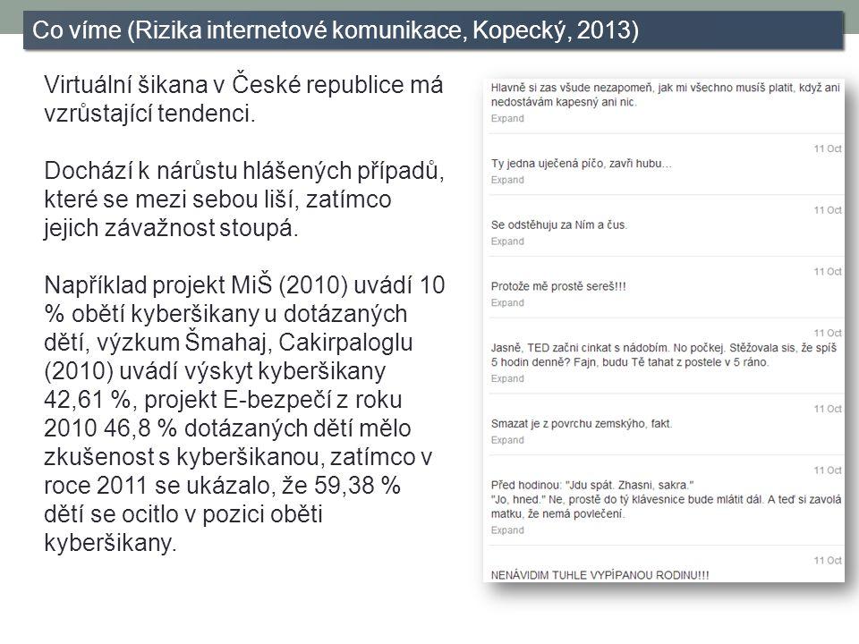 Co víme (Rizika internetové komunikace, Kopecký, 2013) Virtuální šikana v České republice má vzrůstající tendenci.