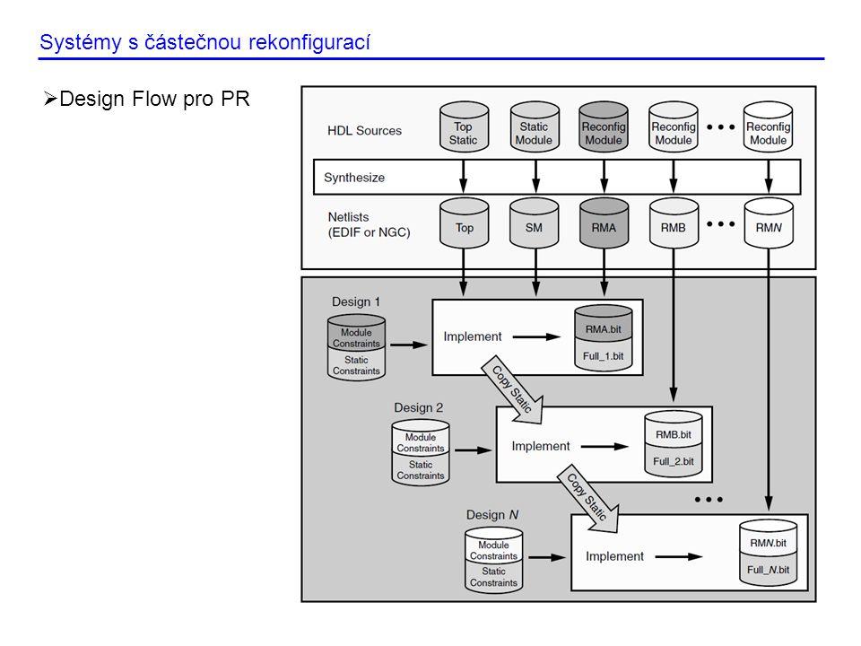  Design Flow pro PR