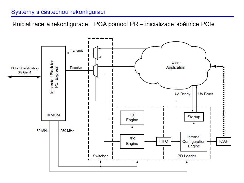  Inicializace a rekonfigurace FPGA pomocí PR – inicializace sběrnice PCIe