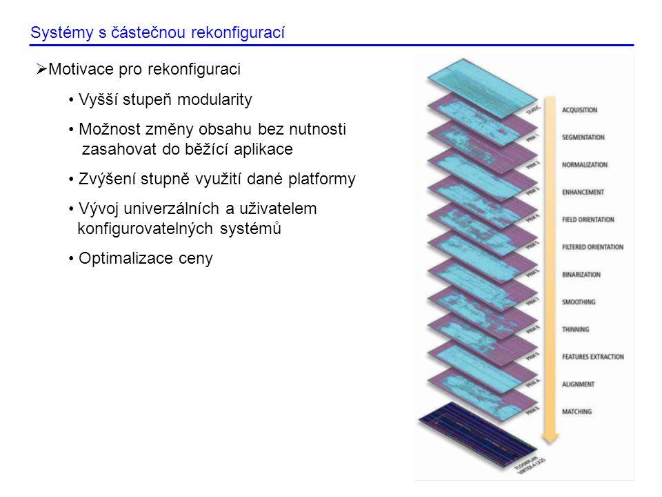 Systémy s částečnou rekonfigurací  Motivace pro rekonfiguraci • Vyšší stupeň modularity • Možnost změny obsahu bez nutnosti zasahovat do běžící aplikace • Zvýšení stupně využití dané platformy • Vývoj univerzálních a uživatelem konfigurovatelných systémů • Optimalizace ceny
