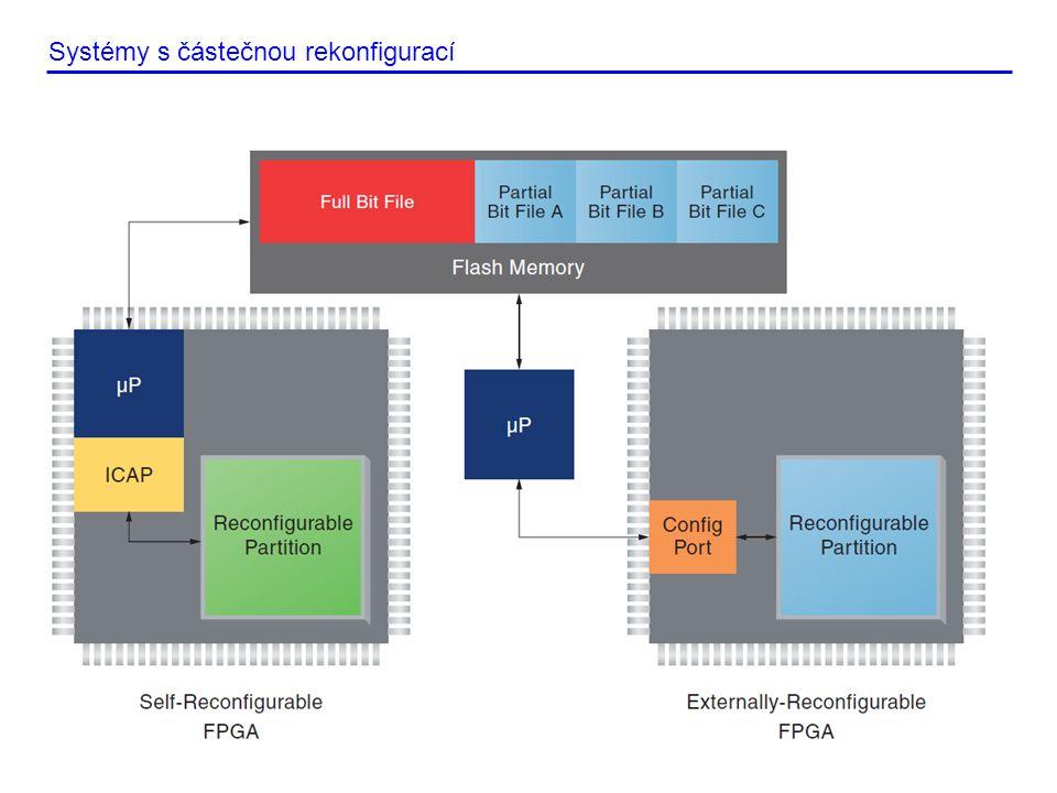 Výhody a nevýhody • Optimalizace ceny cílové aplikace • Zvýšení výkonu aplikace • Nižší nároky na zdroje • Rychlejší ladění cílových aplikací • Technická realizovatelnost • Obtížnější simulace a návrh obvodu • Horší přenositelnost mezi typy FPGA • Výkonnější nástroje • Vyžaduje detailní znalosti cílové architektury