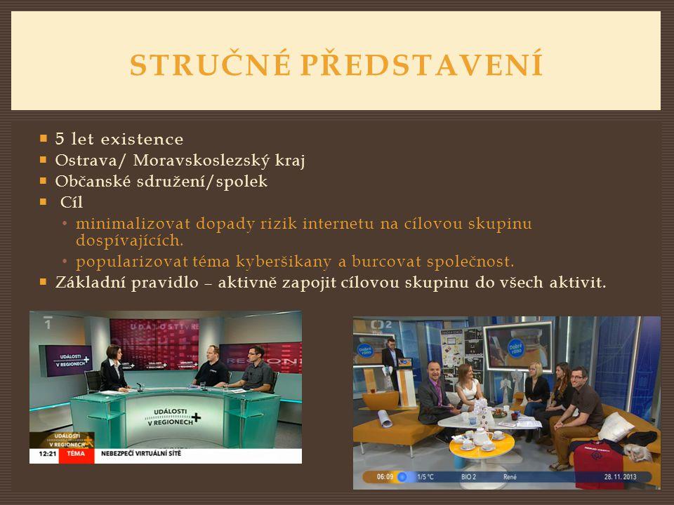  5 let existence  Ostrava/ Moravskoslezský kraj  Občanské sdružení/spolek  Cíl • minimalizovat dopady rizik internetu na cílovou skupinu dospívajících.