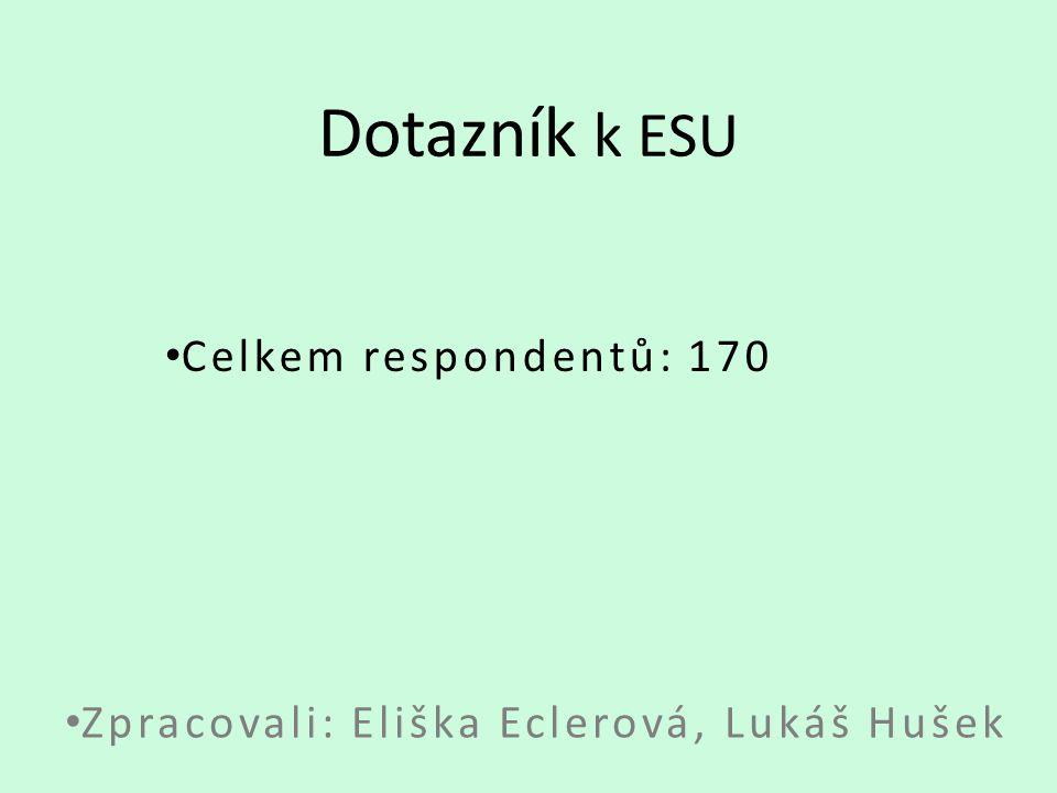 Dotazník k ESU • Celkem respondentů: 170 • Zpracovali: Eliška Eclerová, Lukáš Hušek