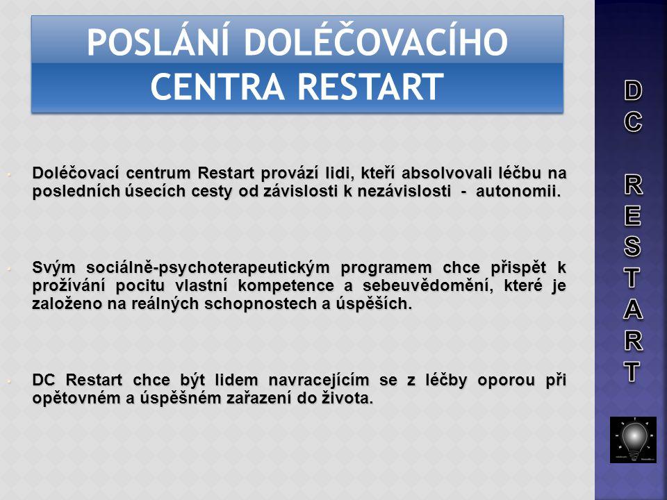 • Doléčovací centrum Restart provází lidi, kteří absolvovali léčbu na posledních úsecích cesty od závislosti k nezávislosti - autonomii. • Svým sociál