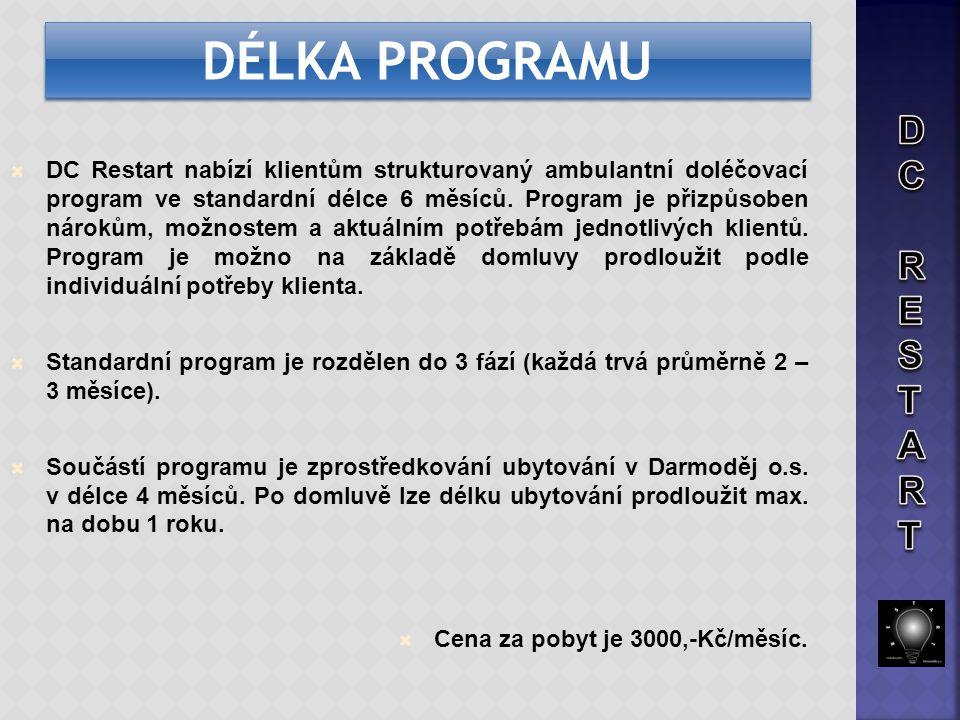  DC Restart nabízí klientům strukturovaný ambulantní doléčovací program ve standardní délce 6 měsíců. Program je přizpůsoben nárokům, možnostem a akt