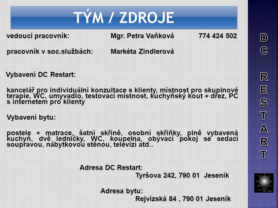 vedoucí pracovník: Mgr. Petra Vaňková 774 424 502 vedoucí pracovník: Mgr. Petra Vaňková 774 424 502 - pracovník v soc.službách: Markéta Zindlerová - V