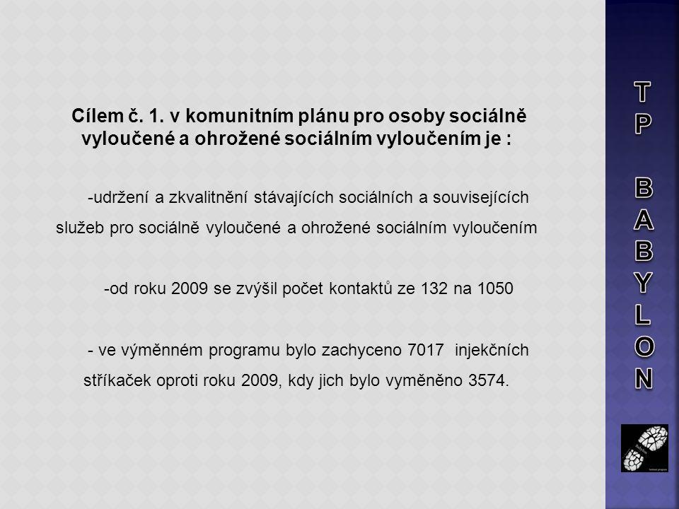 Cílem č. 1. v komunitním plánu pro osoby sociálně vyloučené a ohrožené sociálním vyloučením je : -udržení a zkvalitnění stávajících sociálních a souvi