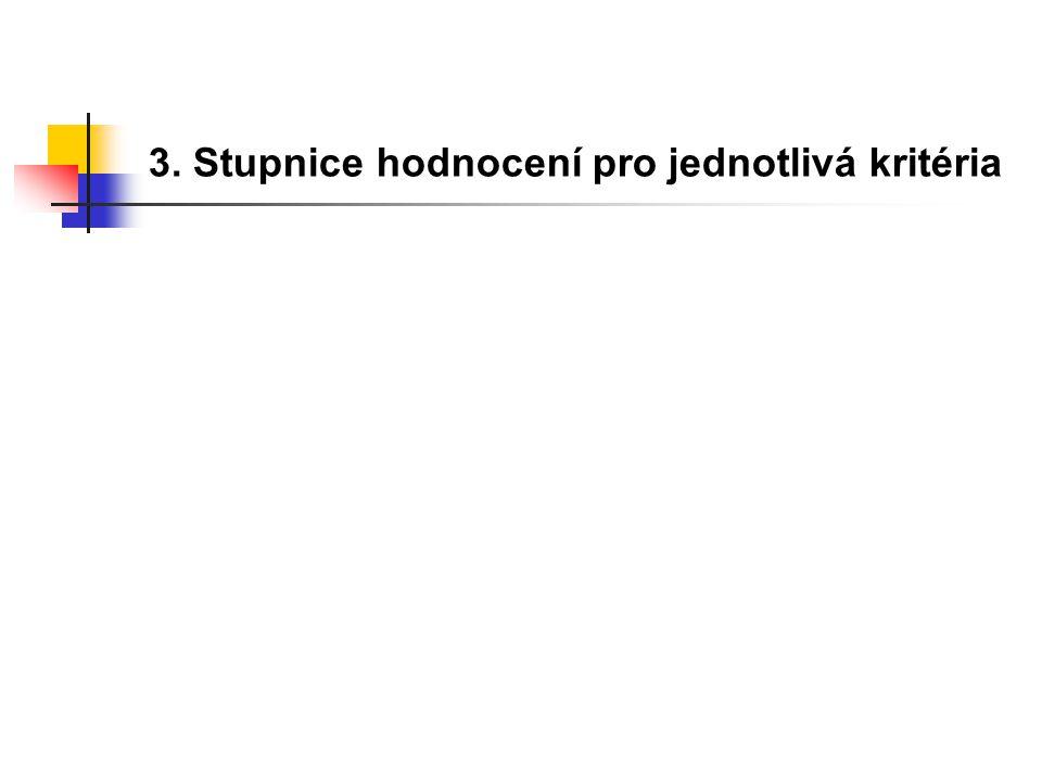 3. Stupnice hodnocení pro jednotlivá kritéria