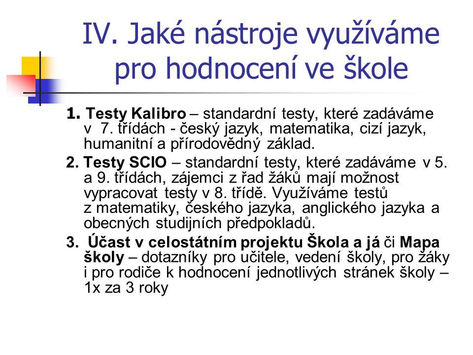 IV. Jaké nástroje využíváme pro hodnocení ve škole 1. Testy Kalibro – standardní testy, které zadáváme v 7. třídách - český jazyk, matematika, cizí ja