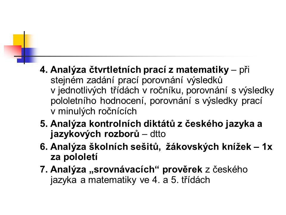 4. Analýza čtvrtletních prací z matematiky – při stejném zadání prací porovnání výsledků v jednotlivých třídách v ročníku, porovnání s výsledky polole