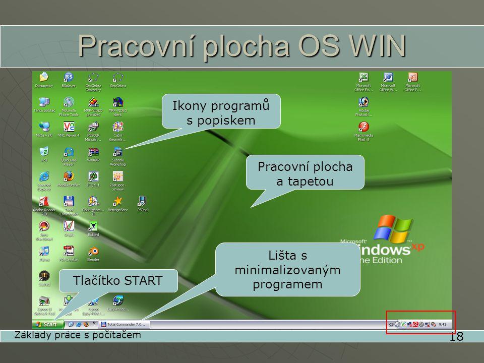 Pracovní plocha OS WIN 18 Základy práce s počítačem Pracovní plocha a tapetou Ikony programů s popiskem Tlačítko START Lišta s minimalizovaným programem