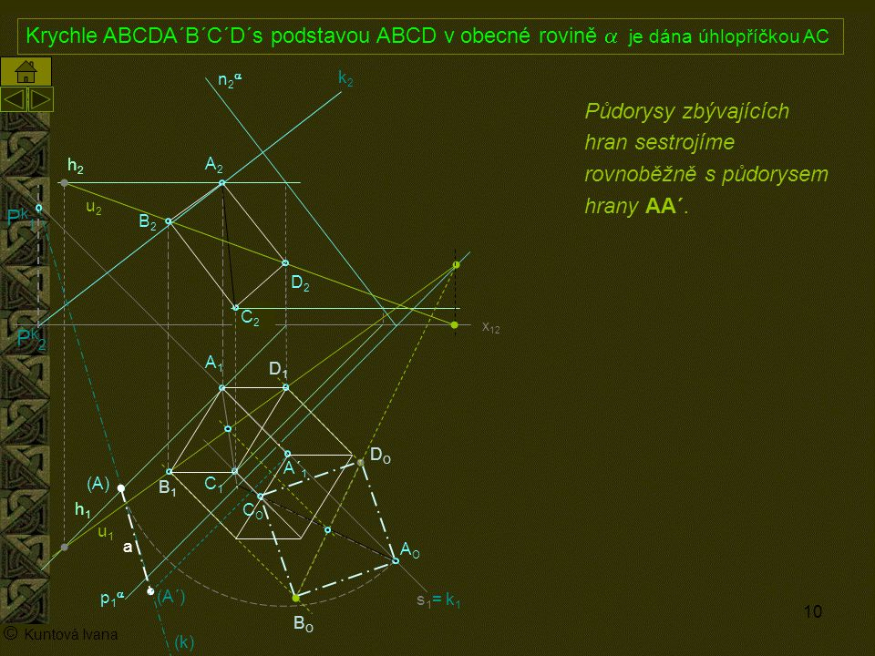 10 A1A1 p1p1 n2n2 x 12 (A) A2A2 AOAO s1= k1s1= k1 h2h2 h1h1 © Kuntová Ivana C1C1 Krychle ABCDA´B´C´D´s podstavou ABCD v obecné rovině  je dána