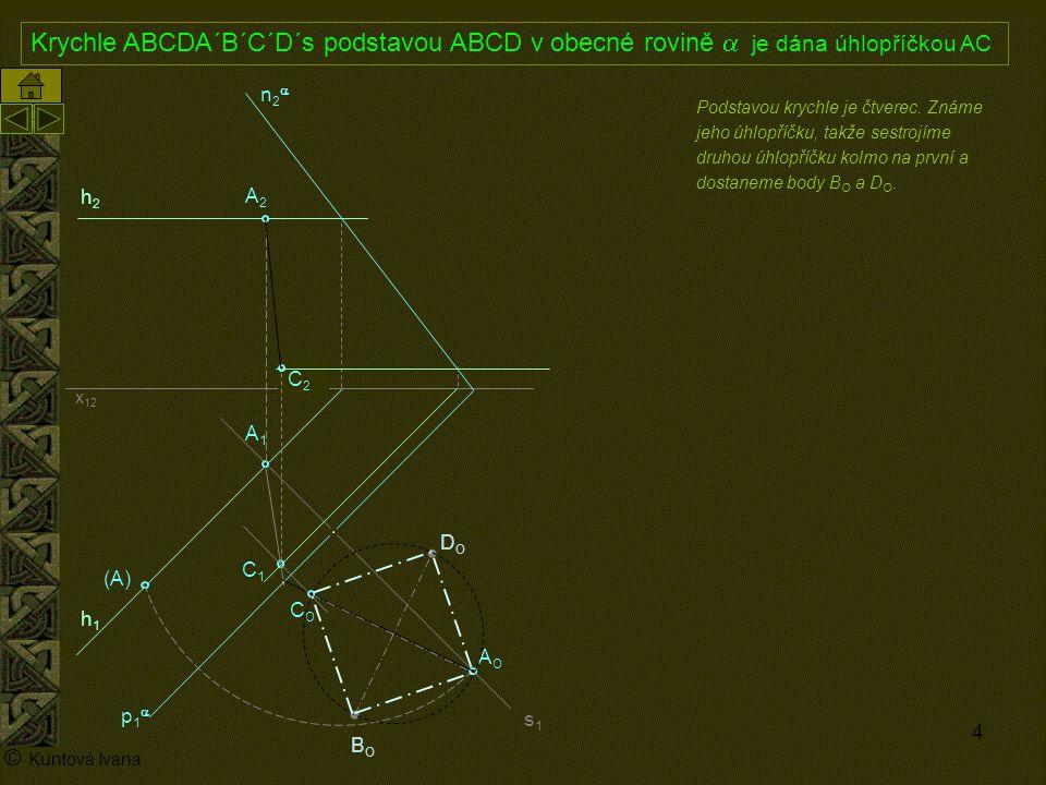 5 A1A1 p1p1 n2n2 x 12 (A) A2A2 AOAO h2h2 h1h1 © Kuntová Ivana C1C1 Krychle ABCDA´B´C´D´s podstavou ABCD v obecné rovině  je dána úhlopříčkou AC C2C2 Pomocí osové afinity mezi body B O, D O a body B 1, D 1 sestrojíme půdorys podstavy čtverce.
