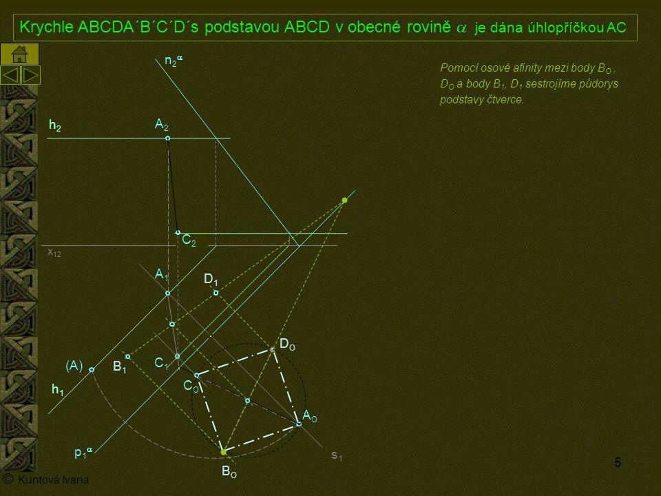 6 A1A1 p1p1 n2n2 x 12 (A) A2A2 AOAO h2h2 h1h1 © Kuntová Ivana C1C1 Krychle ABCDA´B´C´D´s podstavou ABCD v obecné rovině  je dána úhlopříčkou AC C2C2 Sestrojíme nárys podstavného čtverce.