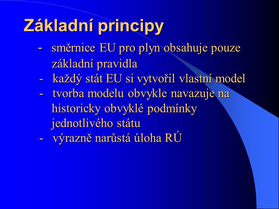 Základní principy - směrnice EU pro plyn obsahuje pouze základní pravidla - každý stát EU si vytvořil vlastní model - tvorba modelu obvykle navazuje n