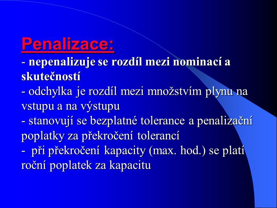 Penalizace: - nepenalizuje se rozdíl mezi nominací a skutečností - odchylka je rozdíl mezi množstvím plynu na vstupu a na výstupu - stanovují se bezpl