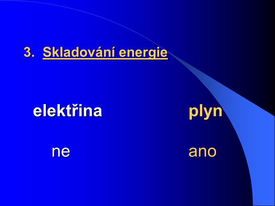 3. Skladování energie elektřinaplyn neano